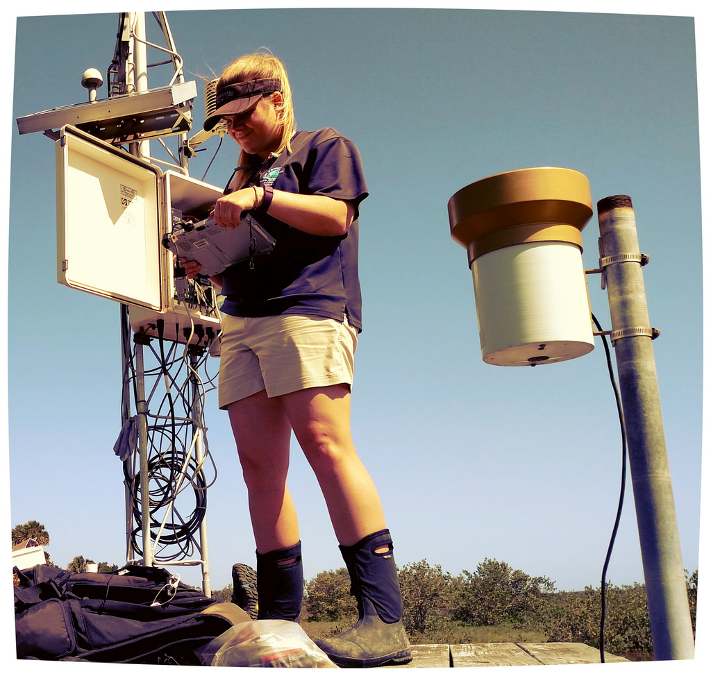 SWMP Station Monitoring